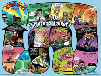 http://dunlavey.deviantart.com/art/The-Hero-s-Journey-22572853