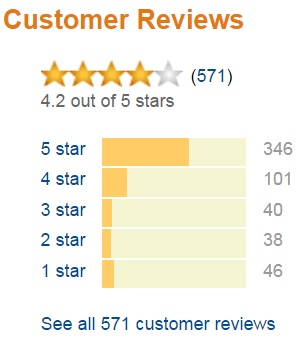 Amazon star ratings