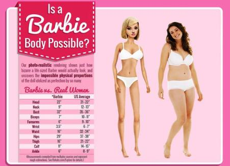 Barbie body infographic